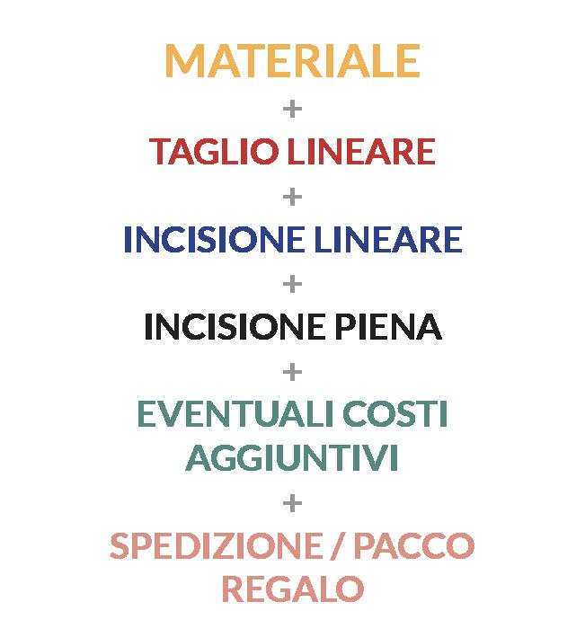 calcolo_prezzo_laser_serezze